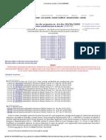 OUG-64_2009-actualizata-23.09.2013