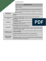 CLASES DE ACTOS ADMINISTRATIVOS