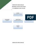 Struktur Organisasi Tk Darma Wanita