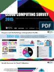 2015 IDG Enterprise Cloud Computing Survey