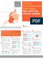 10 Things You Should Know About NYC Charter Schools