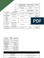 Tablas Presentacion Doctorado IPICyT
