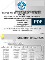 Presentasi Rancangan Aktualisasi