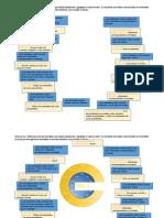 Francisco Perez Agenda de Actividades