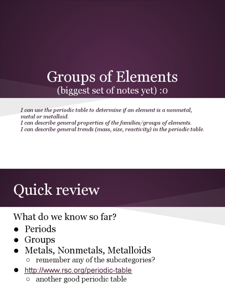 Element group notes metals periodic table urtaz Image collections