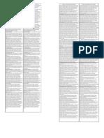 Biologia - Układ Nerwowy i Narządy Zmysłów