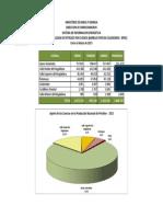 Produccion de Petroleo por Cuenca @ 31-Mar-2013.pdf