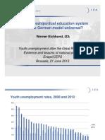 Institute Study of Labor