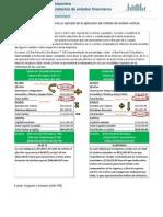 3. Metodo de Analisis Vertical (1)