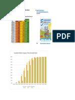 Statistics 10K run #CorrePorElNiño Madrid 2015 with MS Excel