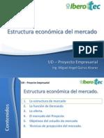 Actividad 2 - Estructura Económica Del Mercado