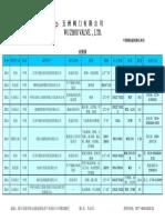 五洲阀门业绩表.pdf