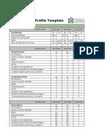 burgess schooldataprofile