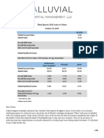 Alluvial Capital Management Q3 2015 Client Letter 10.19.2015
