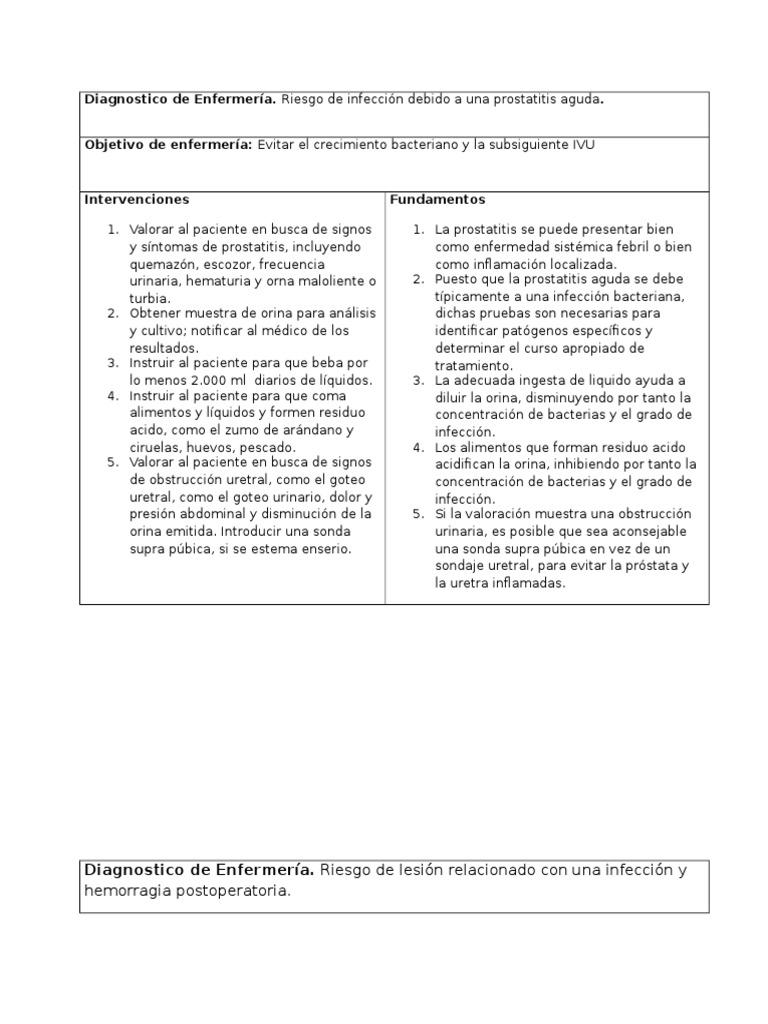 intervenciones para la prostatitis crónica de la