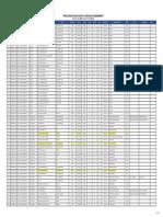 Plazas Para Nombramiento - EDUC FISICA