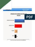 Encuesta Varianza Asamblea 2015