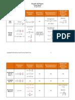 Harolds Physics Cheat Sheet 2014