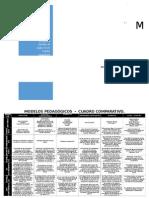 Modelos Pedagógicos Comparacion