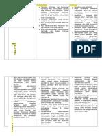 Tabel PPK Revisi Analisis SWOT