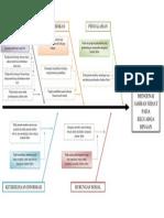 Fishbone PDF