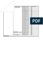 View Material Transaction Pivot Table