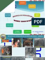 Secuencia Operacion en Subnivel.pdf