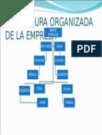 TRABAJO+DE+ORGANIGRAMA.ppt