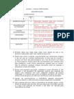 Material Complementar Sobre Texto Argumentativo