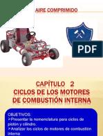 UNIT-2 (Ciclos de Motores de Combustion Interna)