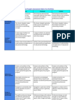 eportfolio assessment rubric