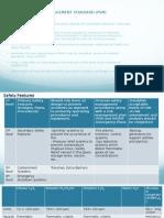 Safety Powerpoint Version 4 Condensed