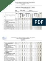 Analisis Estadistico Practica