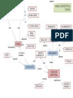 Mapa Conceptual - Lussiano
