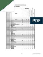 Presupuesto2011Gestion-GASTOS.pdf
