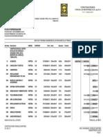Anexo Ae10.- Programa Calendarizado de Las Erogaciones de Los Trabajos