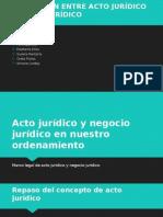 DER.CIV. III - Acto jurídico y negocio jurídico en nuestro ordenamiento