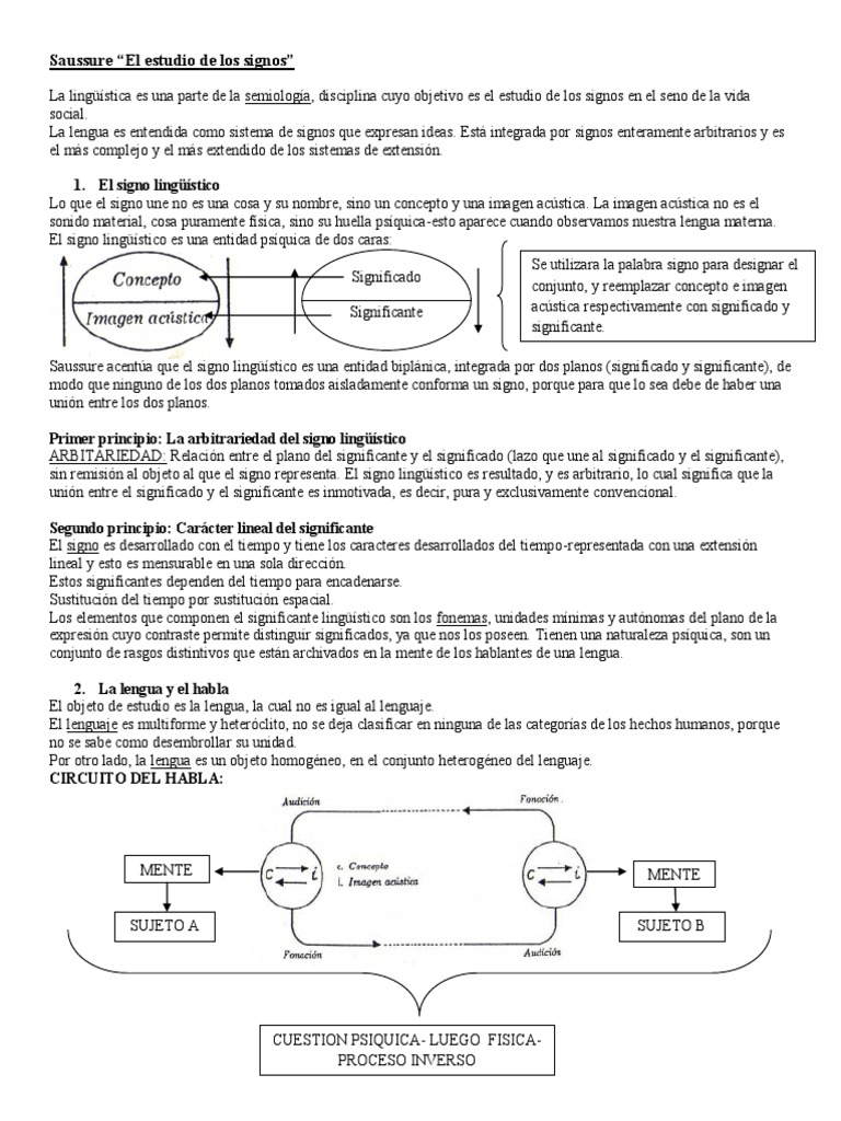 Circuito Del Habla : Saussure.pdf