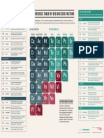 SearchEngineLand Periodic Table of SEO 2015
