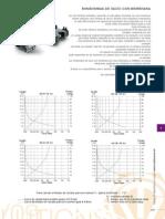 Motores Vacio.pdf