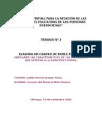 Cuadro de Doble Entrada Indicando Las Características de Las Patologías Que Afectan a La Audición y Visión-TRABAJO 2