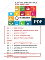 Program SDGs