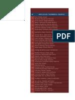 Proyectos Finales- Hidrología II