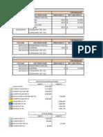 Quiz costos