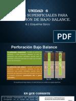 esquemas tipos  de las conexiones superficiales de perforacion bajo balance