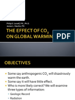 Effect of CO2 Slides