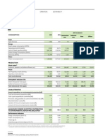 Environmental Data En
