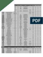 FM2 4DIMM GPIO Memory QVL List for Kaveri Cpu 150727