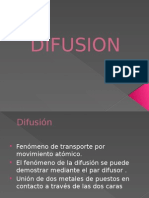 Difusioin