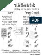 Silhouette Studio Formats Chart